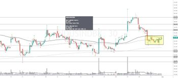 INDUSINDBK - chart - 1101878