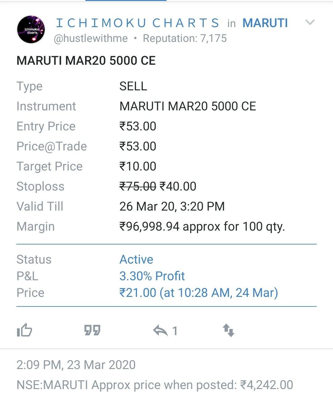 MARUTI - 679136