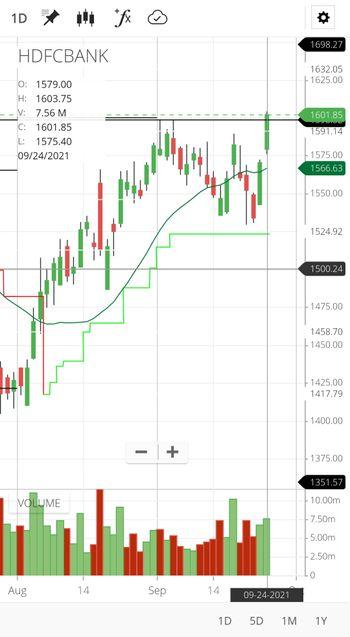 HDFCBANK - chart - 4856719