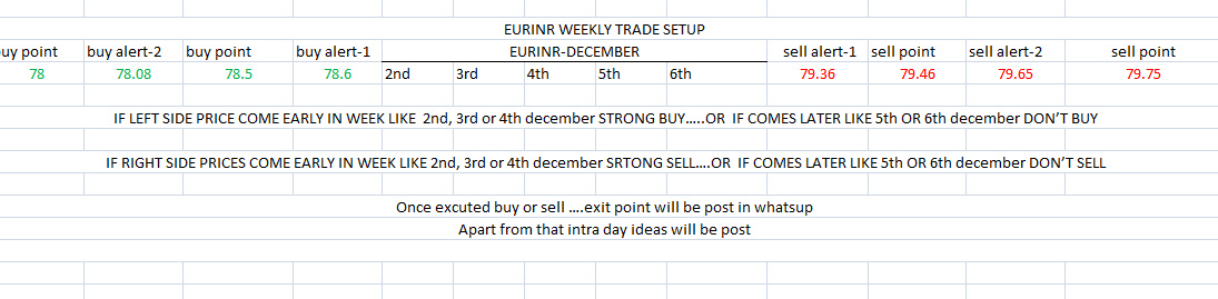 Currency/Forex - 465650