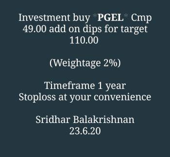 Investment Ideas - 940277