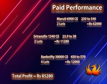 @harshparasiya's activity - chart - 4890364