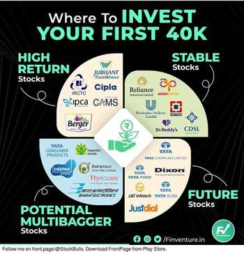 Investing University - chart - 4730051