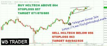 HCLTECH - chart - 1727170