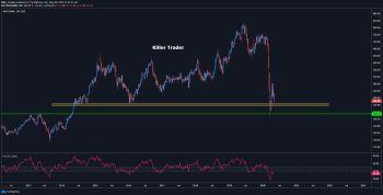 @killertrader's activity - chart - 776893