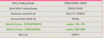 IDX:NIFTY 50 - chart - 4098071