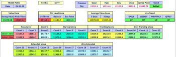 IDX:NIFTY 50 - chart - 1727214