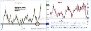 SBIN - chart - 839726