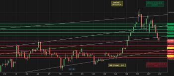 IDX:NIFTY BANK - chart - 4756677