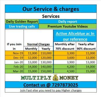 @multiplymoney's activity - 442005