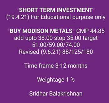 Investment Ideas - 3597123