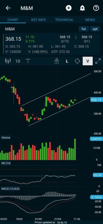 @hardy-HJqImhWjB's activity - chart - 763747
