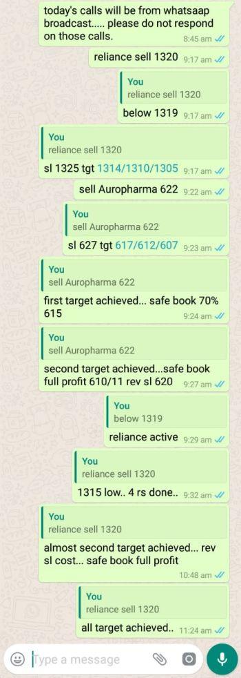 sanjaysinghs activity - 214023