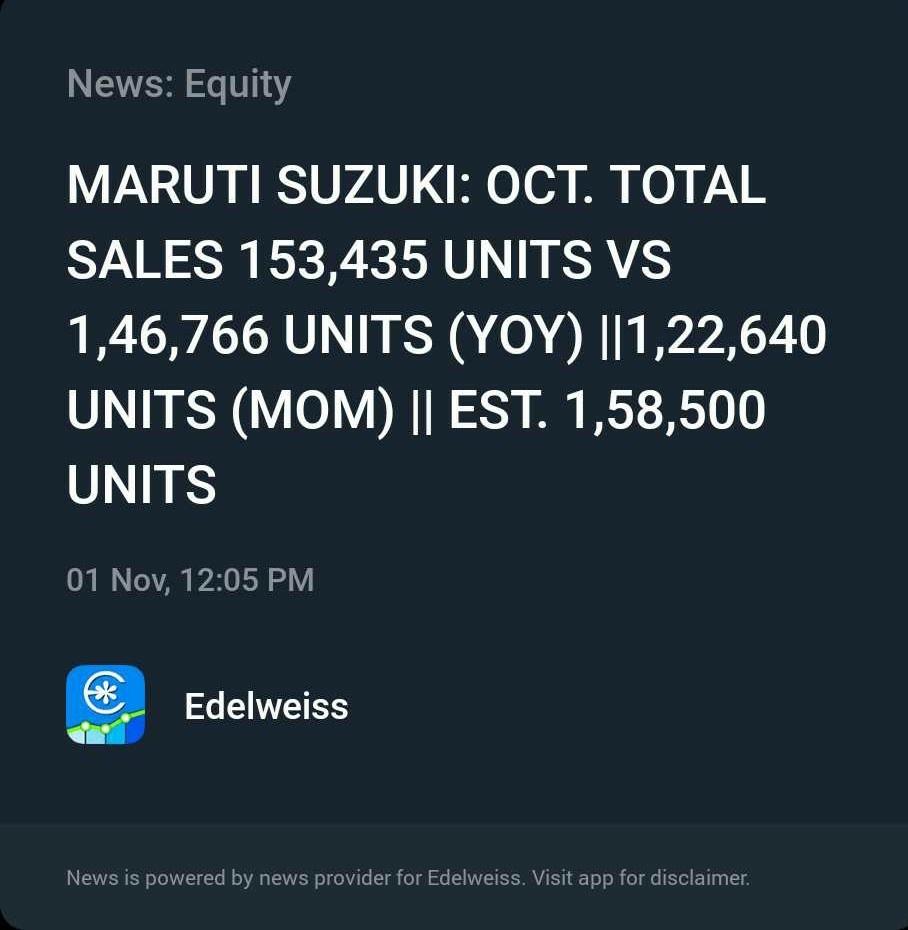 MARUTI - 421205
