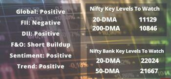 IDX:NIFTY BANK - 1150357