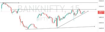IDX:NIFTY BANK - 4006673