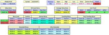 IDX:NIFTY BANK - chart - 1727213