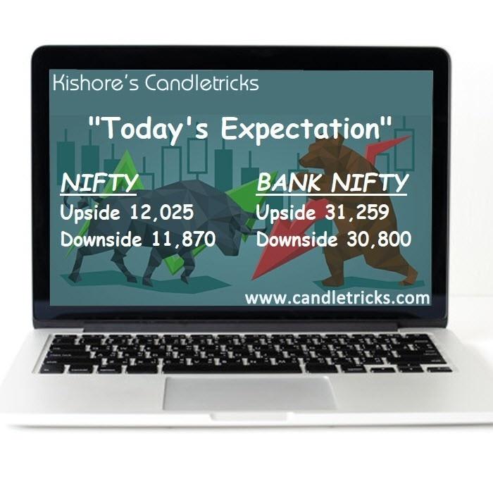 IDX:NIFTY 50 - 444076