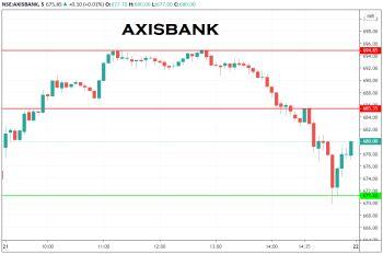 AXISBANK - chart - 1999842