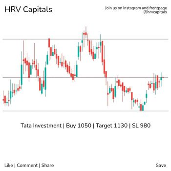 TATAINVEST - chart - 2979593