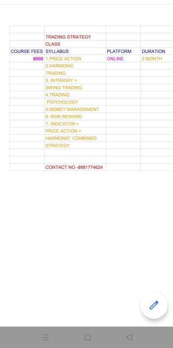 @susovan's activity - chart - 984633