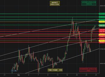 IDX:NIFTY BANK - chart - 4837552