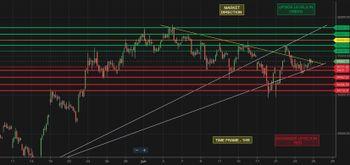 IDX:NIFTY BANK - chart - 3636293
