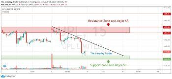 UPL - chart - 1000853