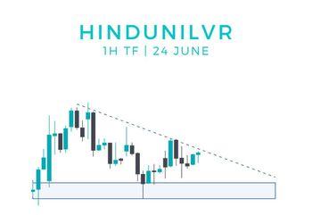 HINDUNILVR - chart - 3640326