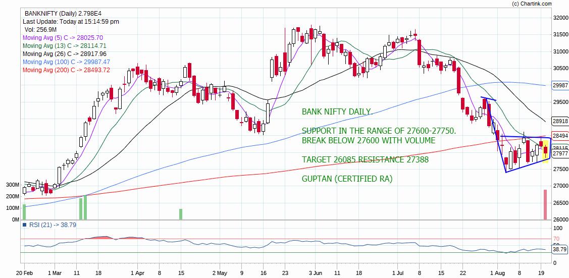 IDX:NIFTY BANK - chart - 318833