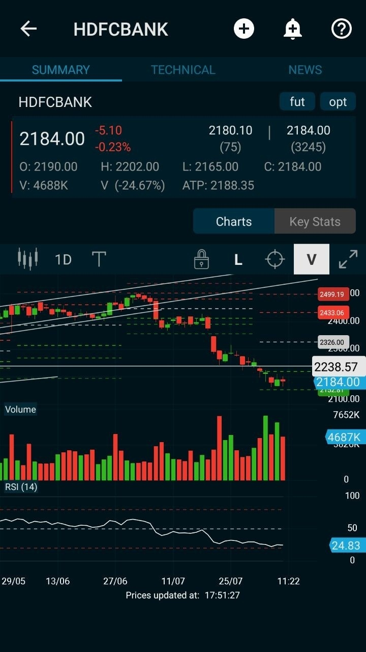 HDFCBANK - chart - 303728