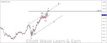 ESCORTS - chart - 1377649
