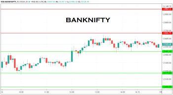 IDX:NIFTY BANK - chart - 1489780