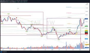 SAIL - chart - 2298990