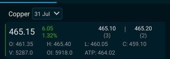 @trading's activity - 988617
