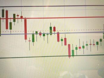 IDX:NIFTY BANK - chart - 405600