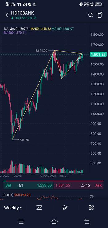 Markets Humor - chart - 4863349