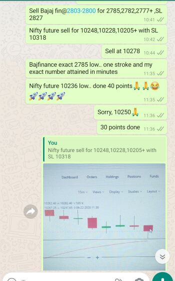 Intraday Cash and Option calls - 933683
