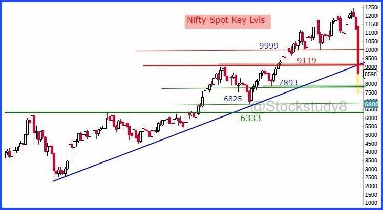 @ravi-S19aqBsv4's activity - chart - 695503