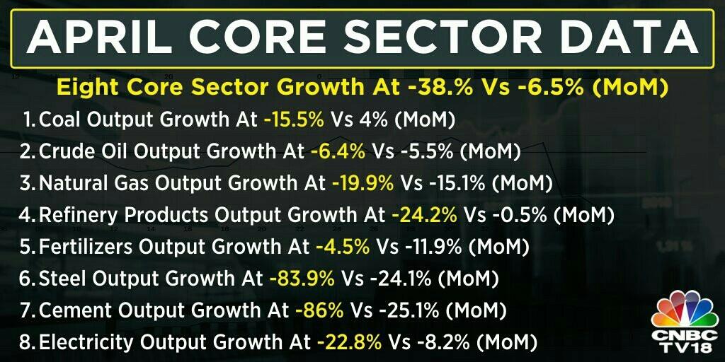 Macro Economy - 844199