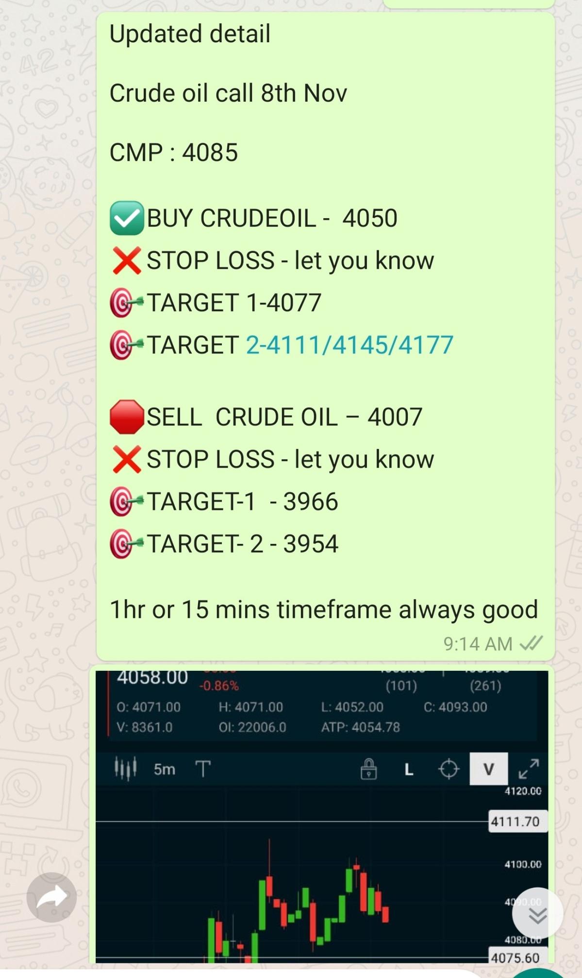 @arul's activity - 432303