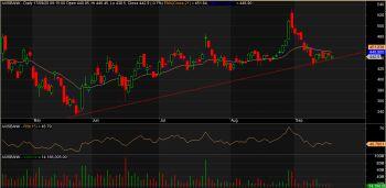 AXISBANK - chart - 1331175