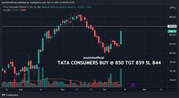 TATACONSUM - 5259194