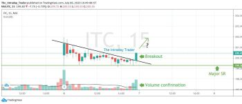 ITC - chart - 989867