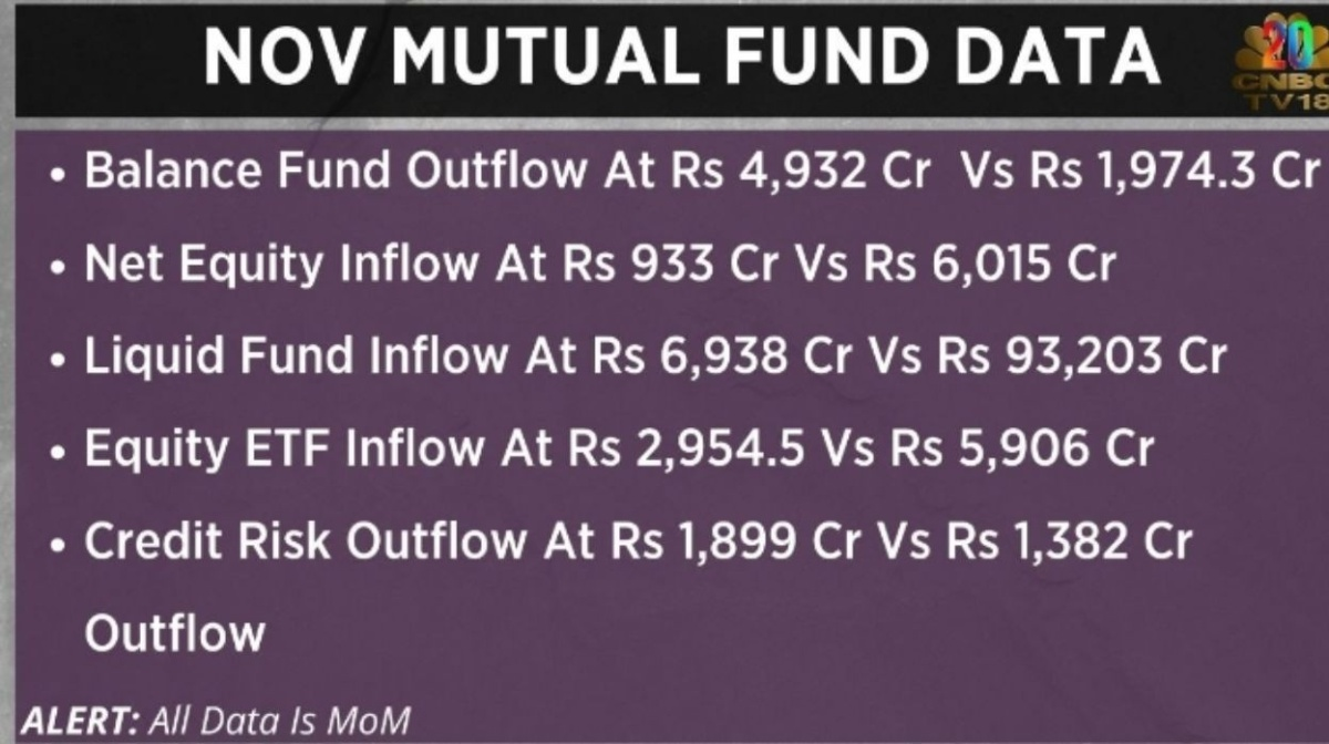 Mutual Funds - 474221