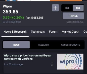 WIPRO - 1722496