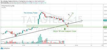 TATASTEEL - chart - 1143318