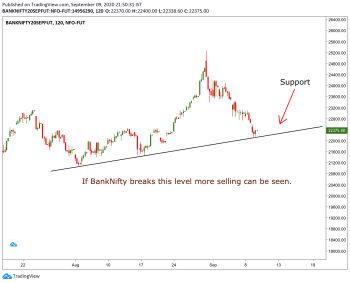 IDX:NIFTY BANK - chart - 1287356