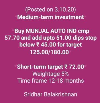 Investment Ideas - chart - 1410462