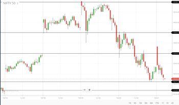 @aman-Hk3LE7_eO's activity - chart - 5393719